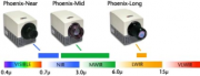 Infrared spectral bands: WASP's infrared cameras cover three different ranges of the infrared spectrum